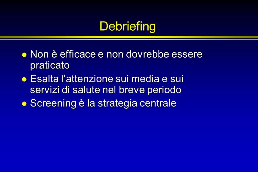 Debriefing Non è efficace e non dovrebbe essere praticato