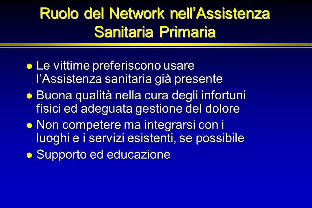 Ruolo del Network nell'Assistenza Sanitaria Primaria