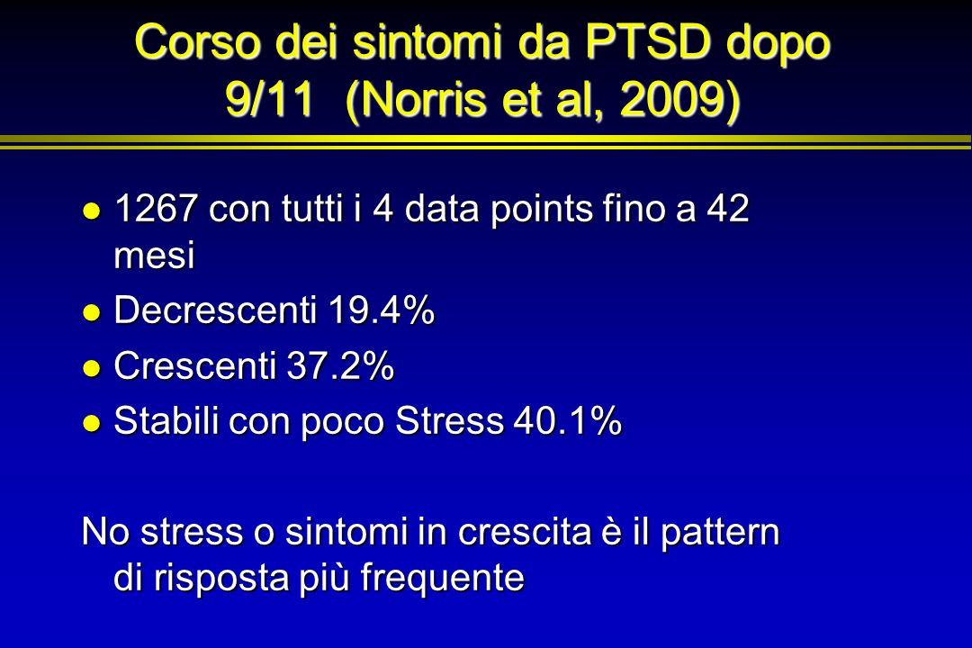Corso dei sintomi da PTSD dopo 9/11 (Norris et al, 2009)