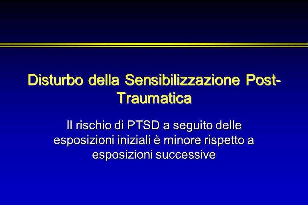 Disturbo della Sensibilizzazione Post-Traumatica