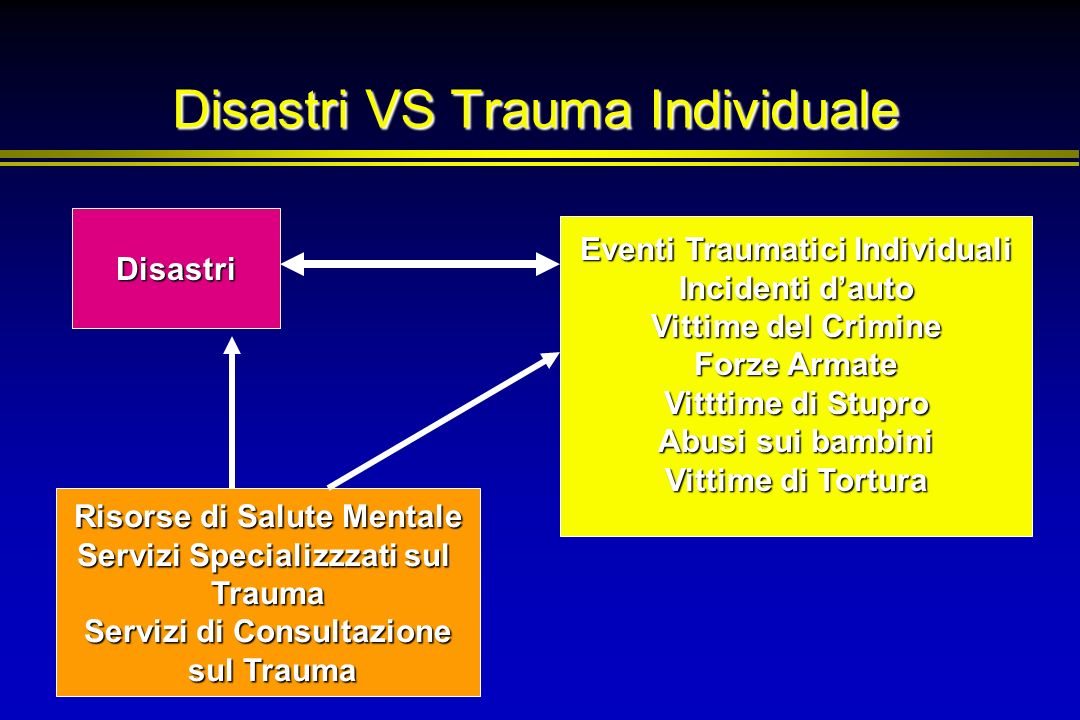 Disastri VS Trauma Individuale
