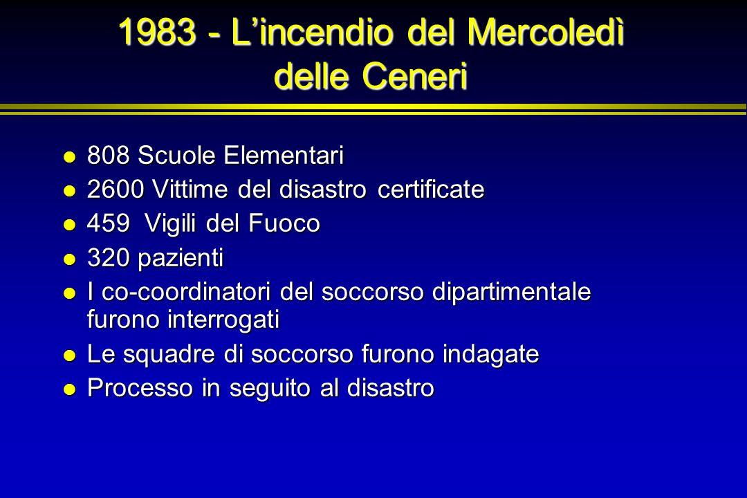 1983 - L'incendio del Mercoledì delle Ceneri