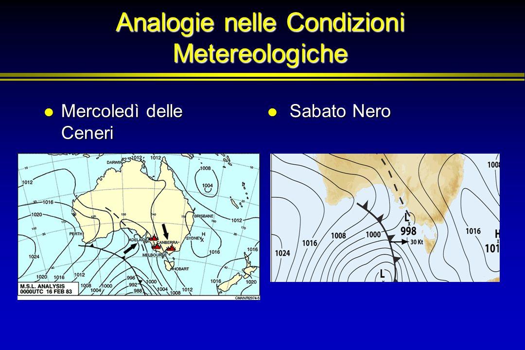 Analogie nelle Condizioni Metereologiche