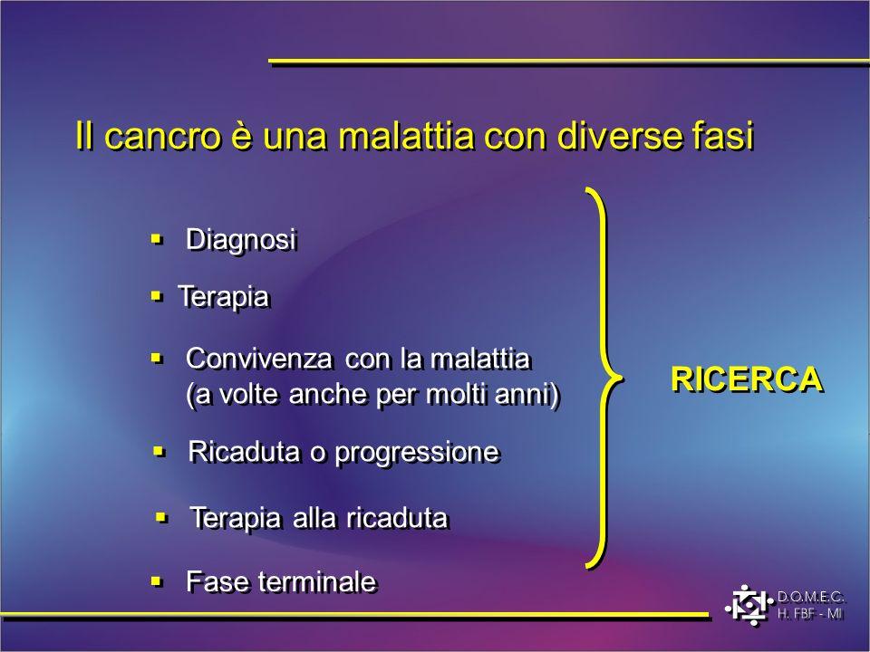 Il cancro è una malattia con diverse fasi