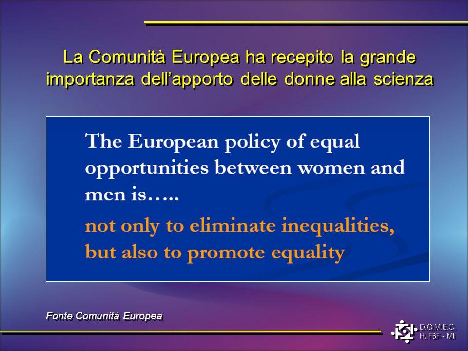 La Comunità Europea ha recepito la grande importanza dell'apporto delle donne alla scienza