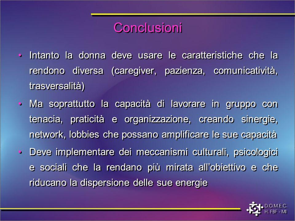 Conclusioni Intanto la donna deve usare le caratteristiche che la rendono diversa (caregiver, pazienza, comunicatività, trasversalità)