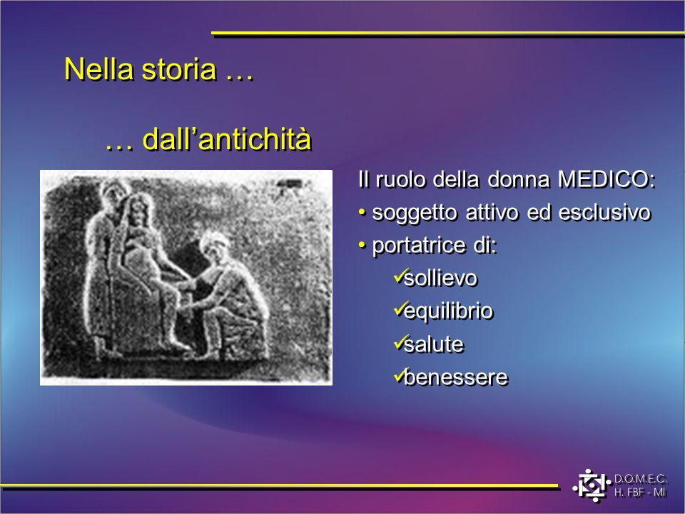 Nella storia … … dall'antichità Il ruolo della donna MEDICO: