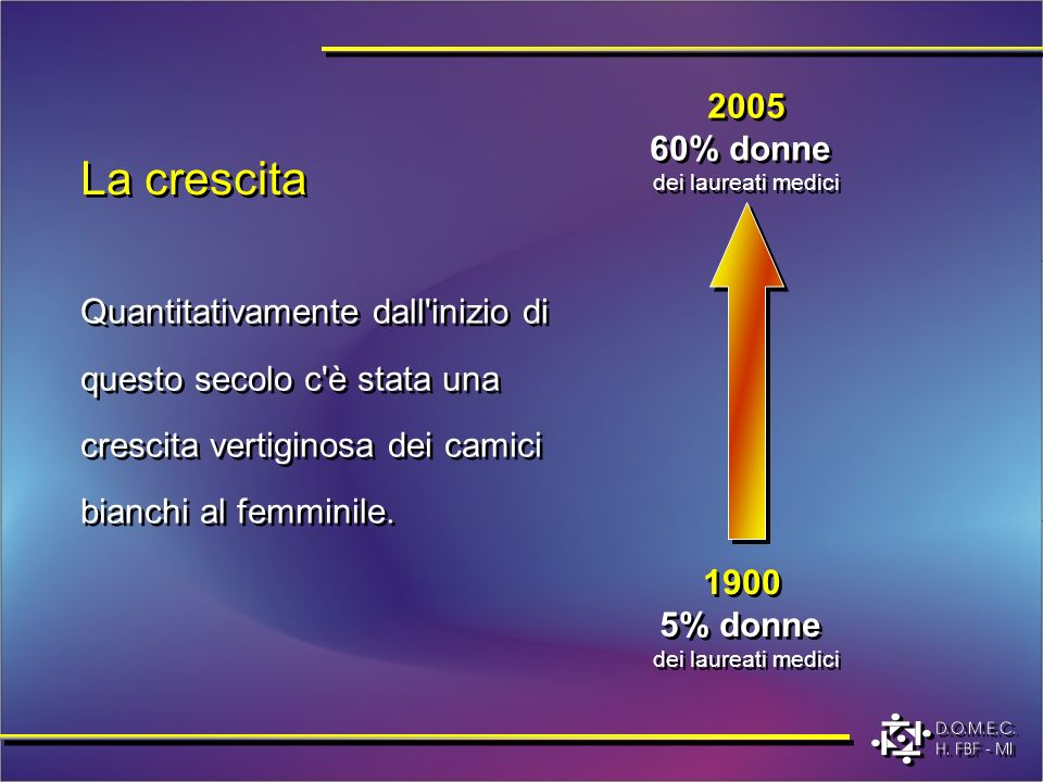 La crescita 2005 60% donne dei laureati medici