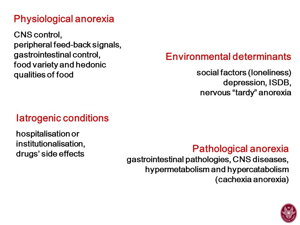 Physiological anorexia