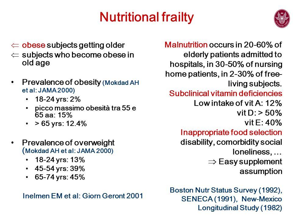 Nutritional frailty