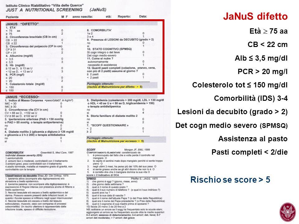 JaNuS difetto Rischio se score > 5 Età  75 aa CB < 22 cm