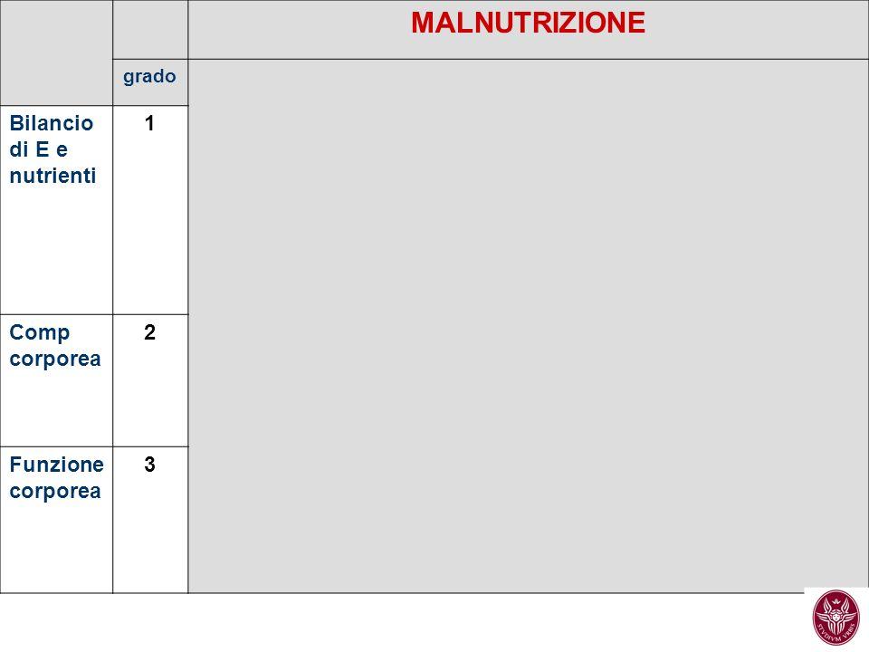 MALNUTRIZIONE Bilancio di E e nutrienti 1 Comp corporea 2 Funzione 3