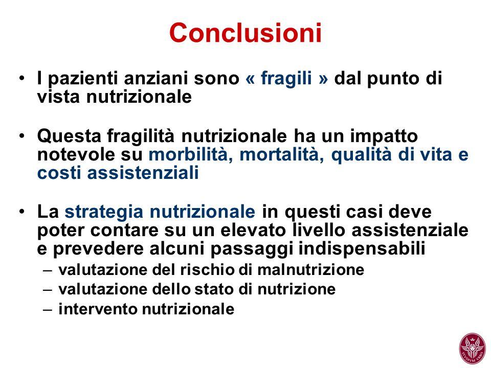 Conclusioni I pazienti anziani sono « fragili » dal punto di vista nutrizionale.