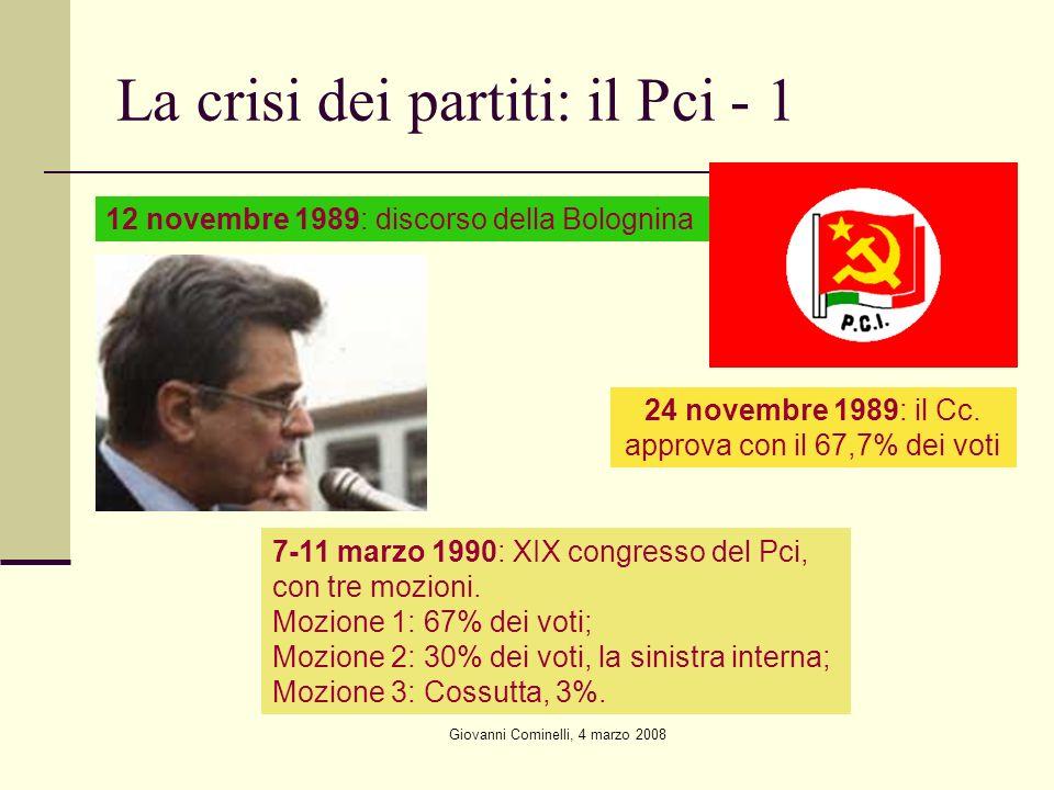 La crisi dei partiti: il Pci - 1