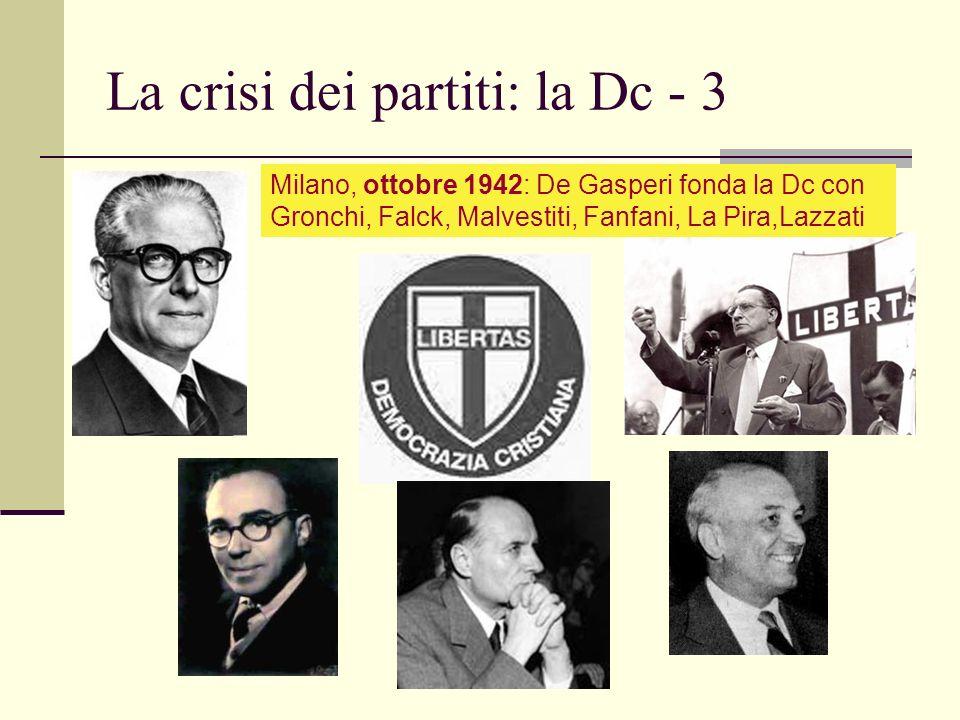 La crisi dei partiti: la Dc - 3