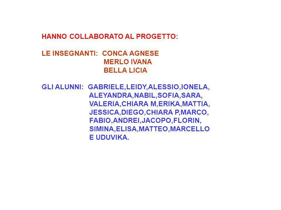 HANNO COLLABORATO AL PROGETTO: