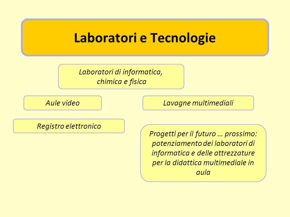 Laboratori e Tecnologie