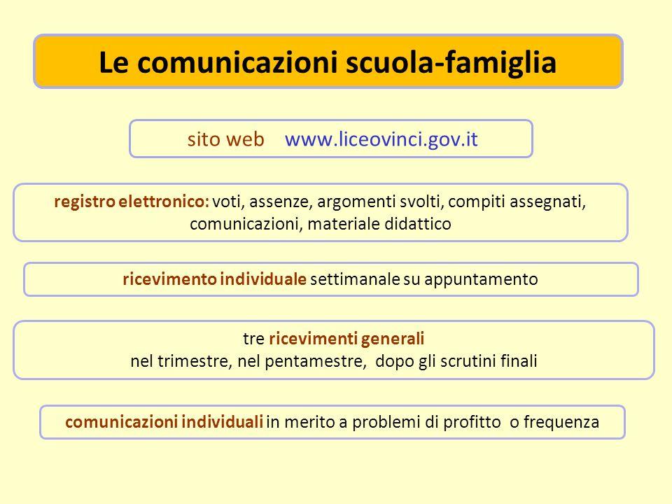 Le comunicazioni scuola-famiglia