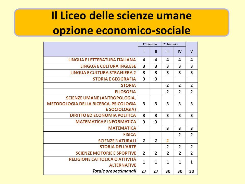 Il Liceo delle scienze umane opzione economico-sociale
