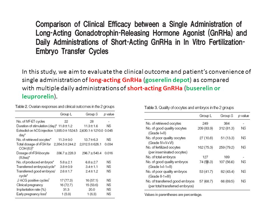 In this study, we aim to evaluate the clinical outcome and patient's convenience of single administration of long-acting GnRHa (goserelin depot) as compared