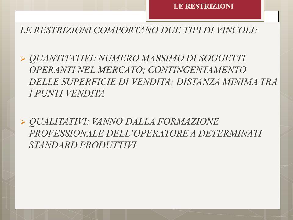 LE RESTRIZIONI COMPORTANO DUE TIPI DI VINCOLI: