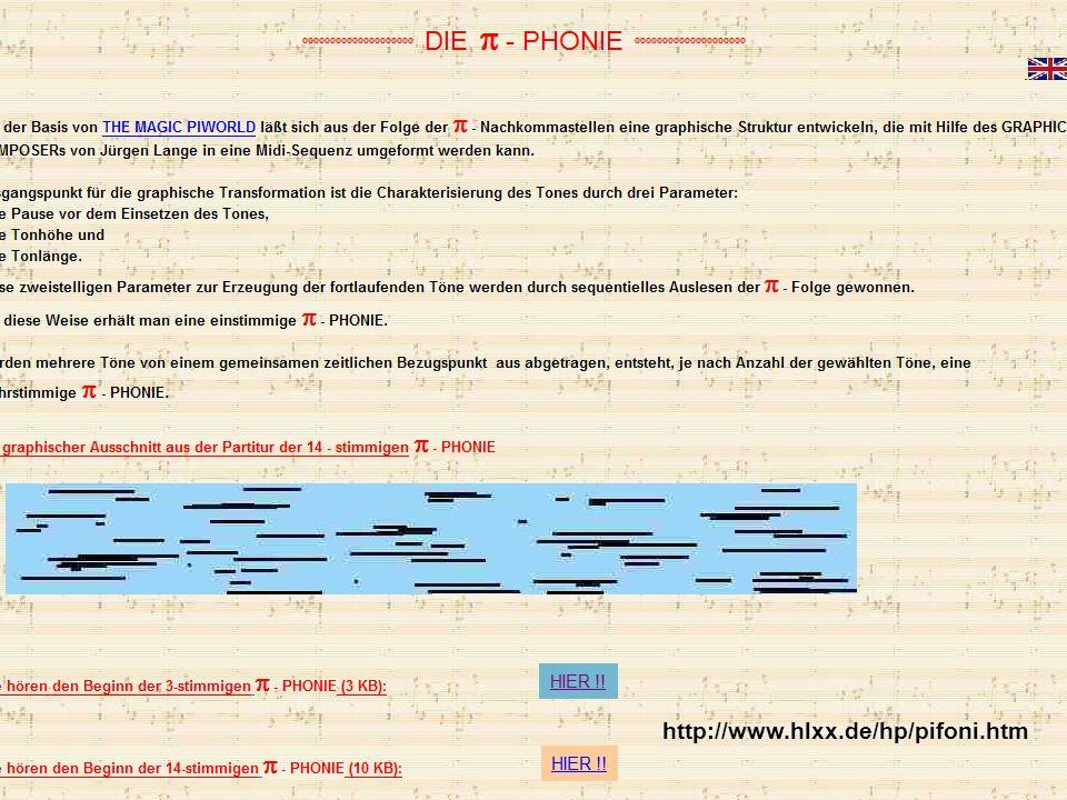 http://www.hlxx.de/hp/pifoni.htm