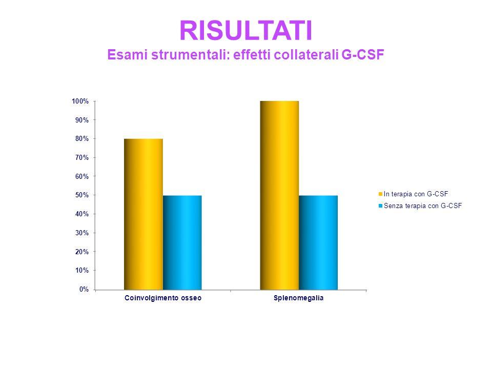 Esami strumentali: effetti collaterali G-CSF