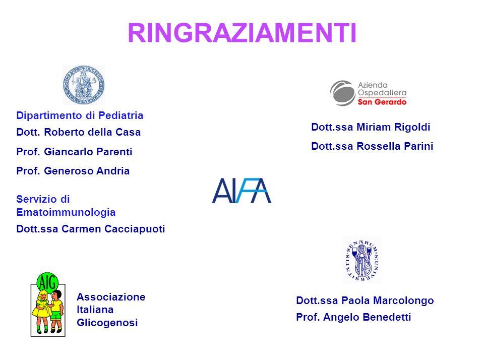 RINGRAZIAMENTI Dipartimento di Pediatria Dott. Roberto della Casa