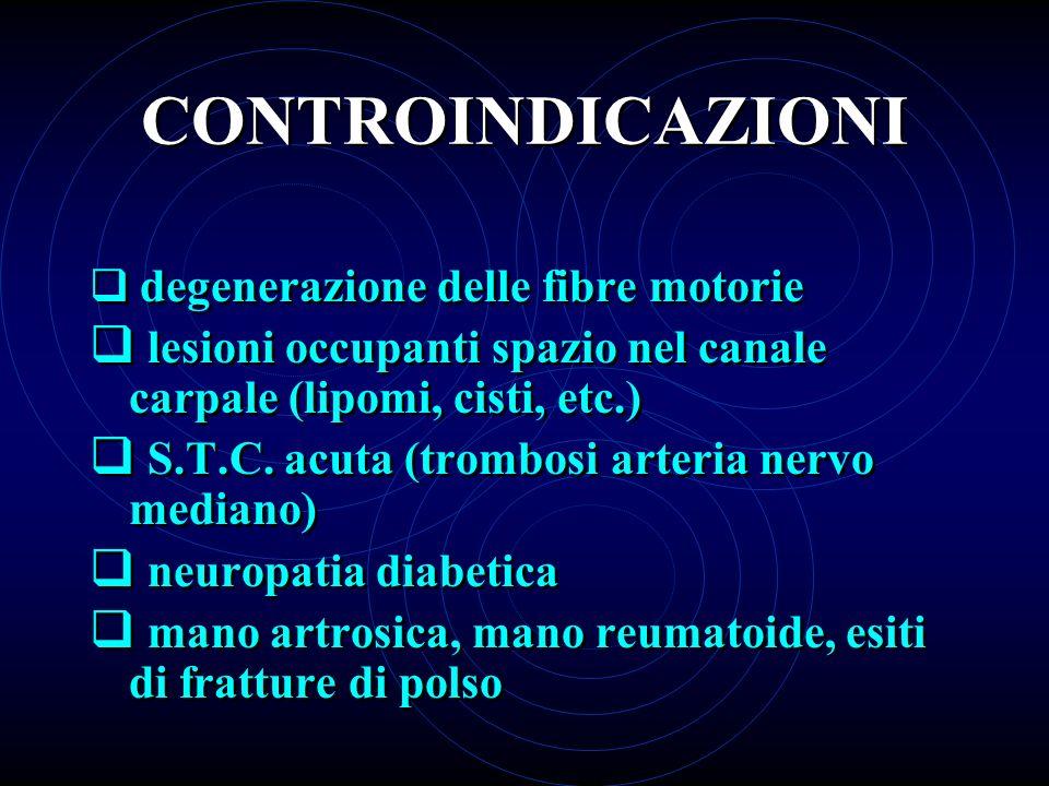 CONTROINDICAZIONI degenerazione delle fibre motorie. lesioni occupanti spazio nel canale carpale (lipomi, cisti, etc.)