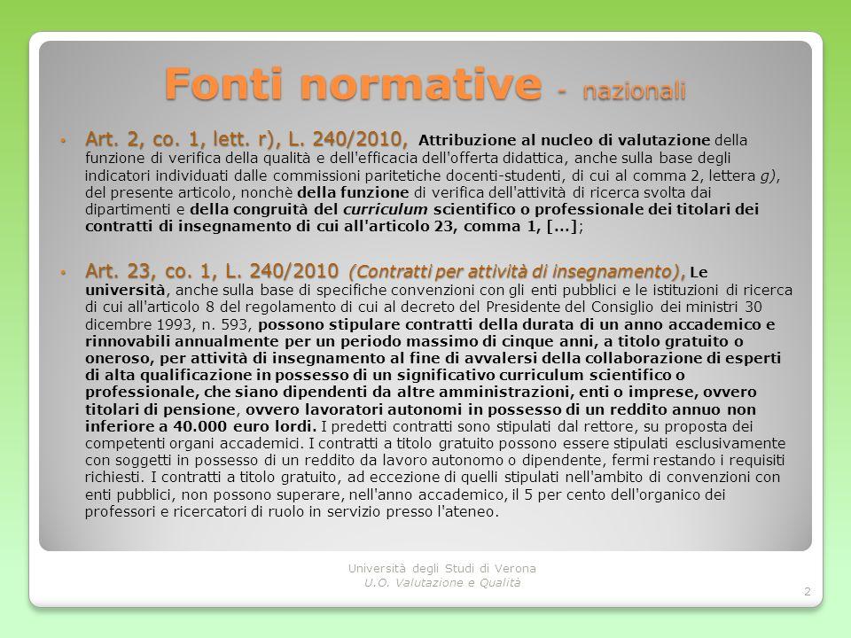 Fonti normative - nazionali