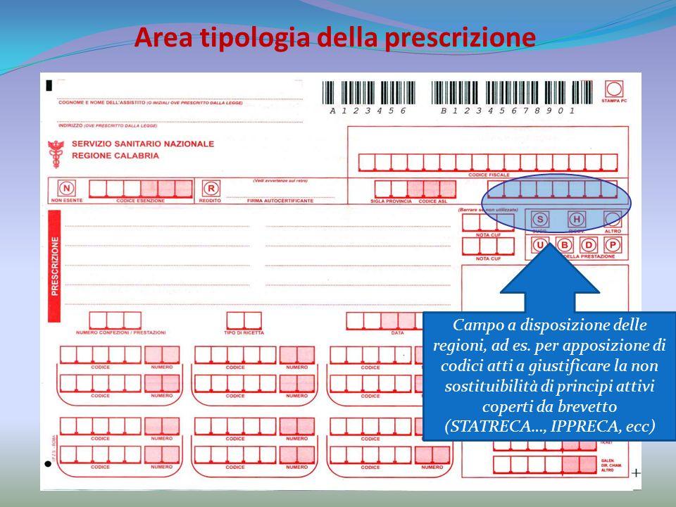 Area tipologia della prescrizione