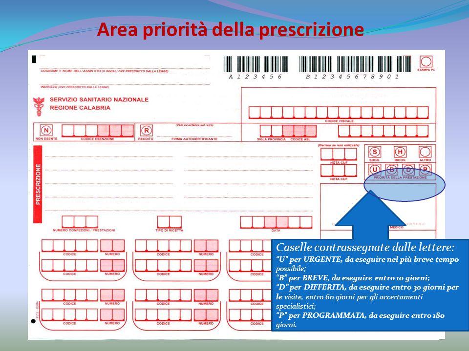 Area priorità della prescrizione