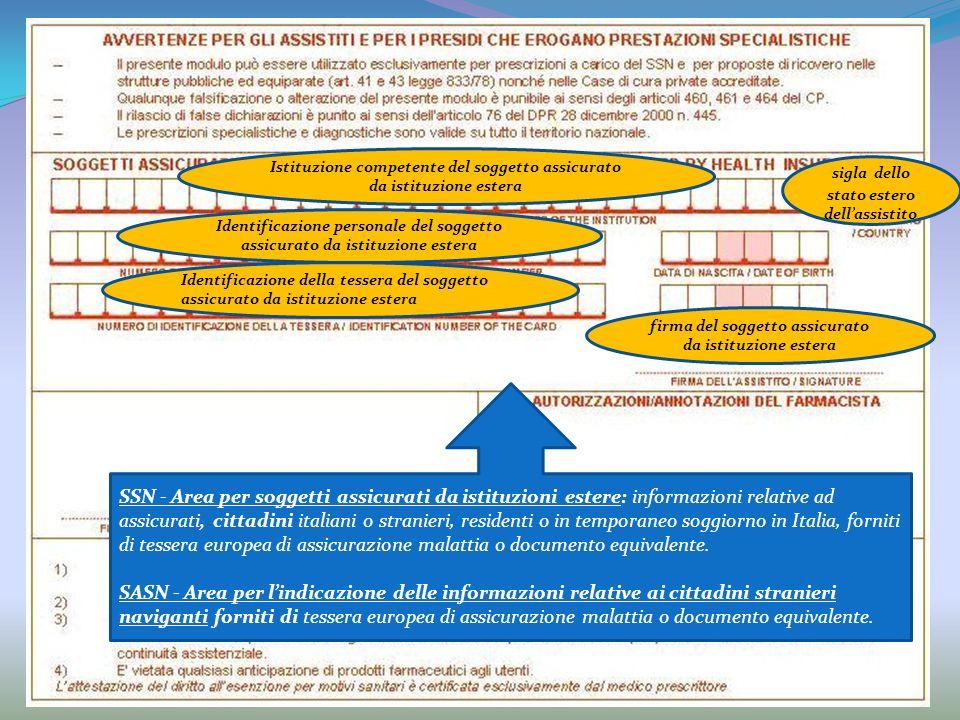 Istituzione competente del soggetto assicurato da istituzione estera