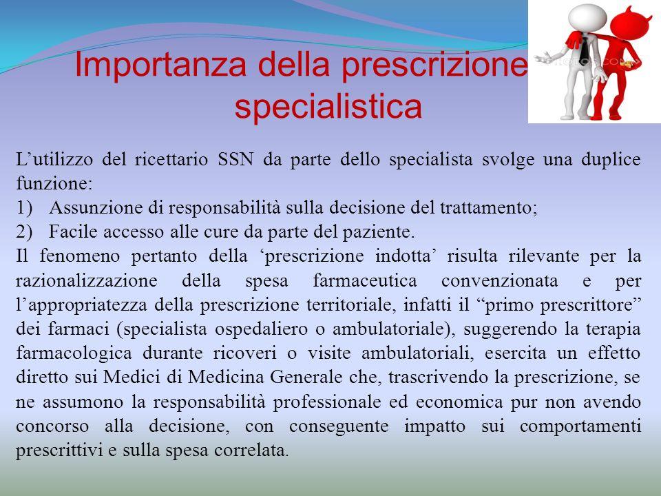 Importanza della prescrizione specialistica