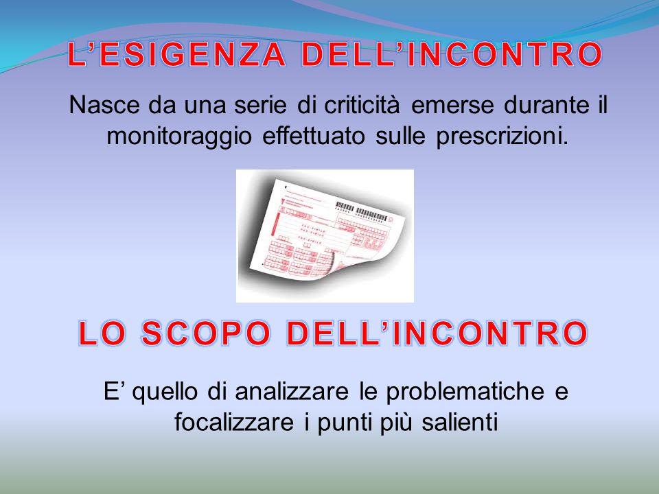 L'ESIGENZA DELL'INCONTRO LO SCOPO DELL'INCONTRO