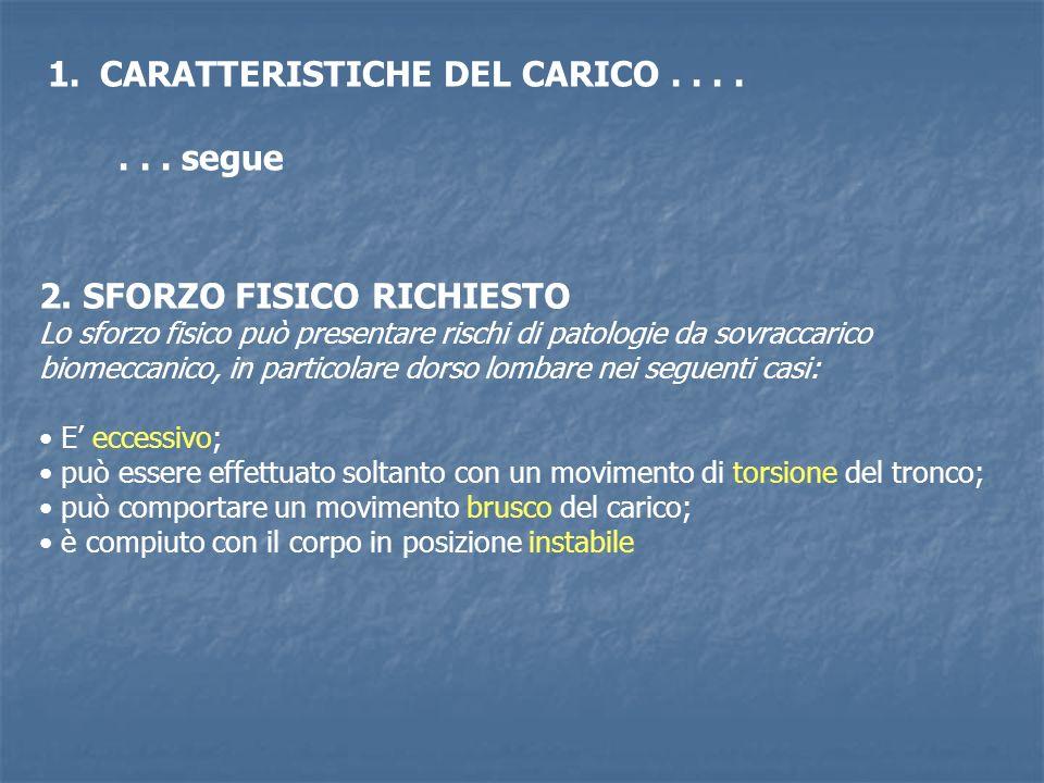 CARATTERISTICHE DEL CARICO . . . . . . . segue
