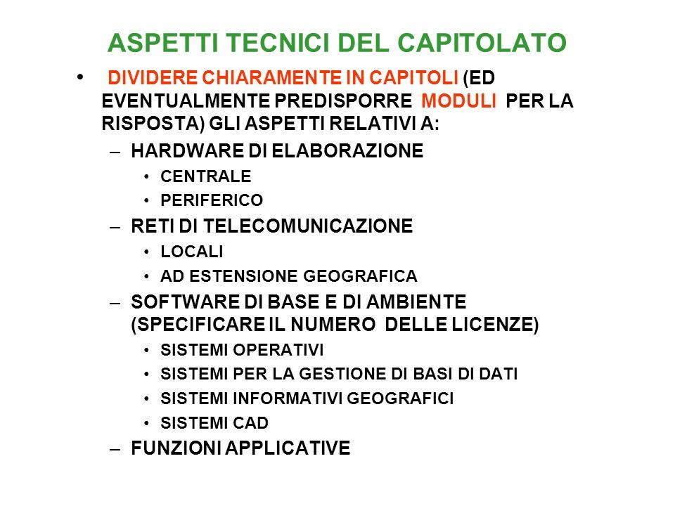 ASPETTI TECNICI DEL CAPITOLATO