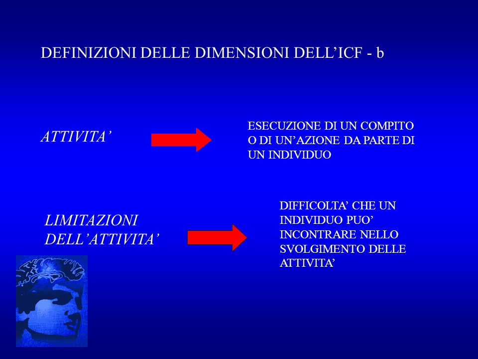 DEFINIZIONI DELLE DIMENSIONI DELL'ICF - b