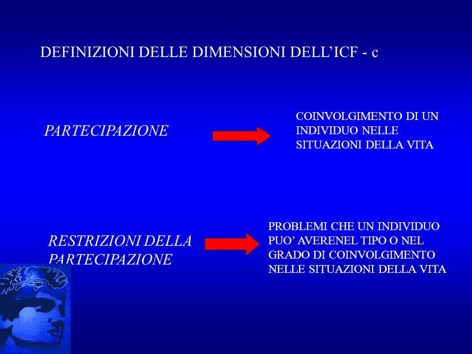 DEFINIZIONI DELLE DIMENSIONI DELL'ICF - c