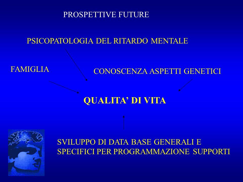 QUALITA' DI VITA PROSPETTIVE FUTURE PSICOPATOLOGIA DEL RITARDO MENTALE