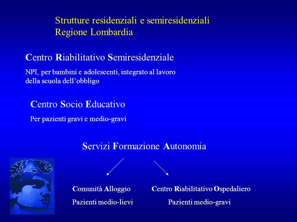 Strutture residenziali e semiresidenziali Regione Lombardia
