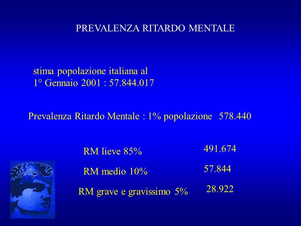 PREVALENZA RITARDO MENTALE