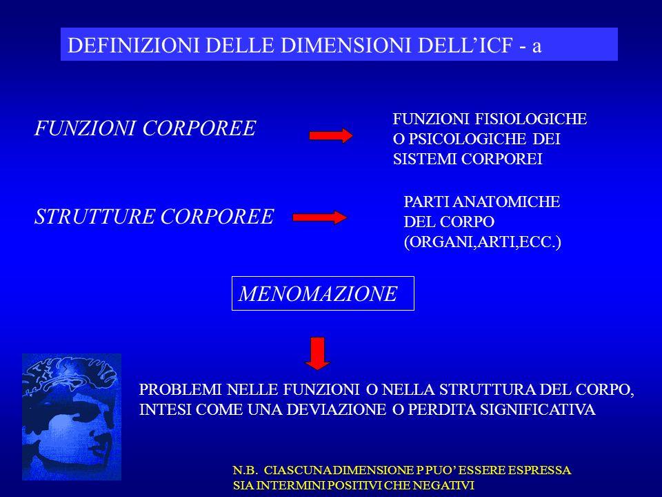 DEFINIZIONI DELLE DIMENSIONI DELL'ICF - a