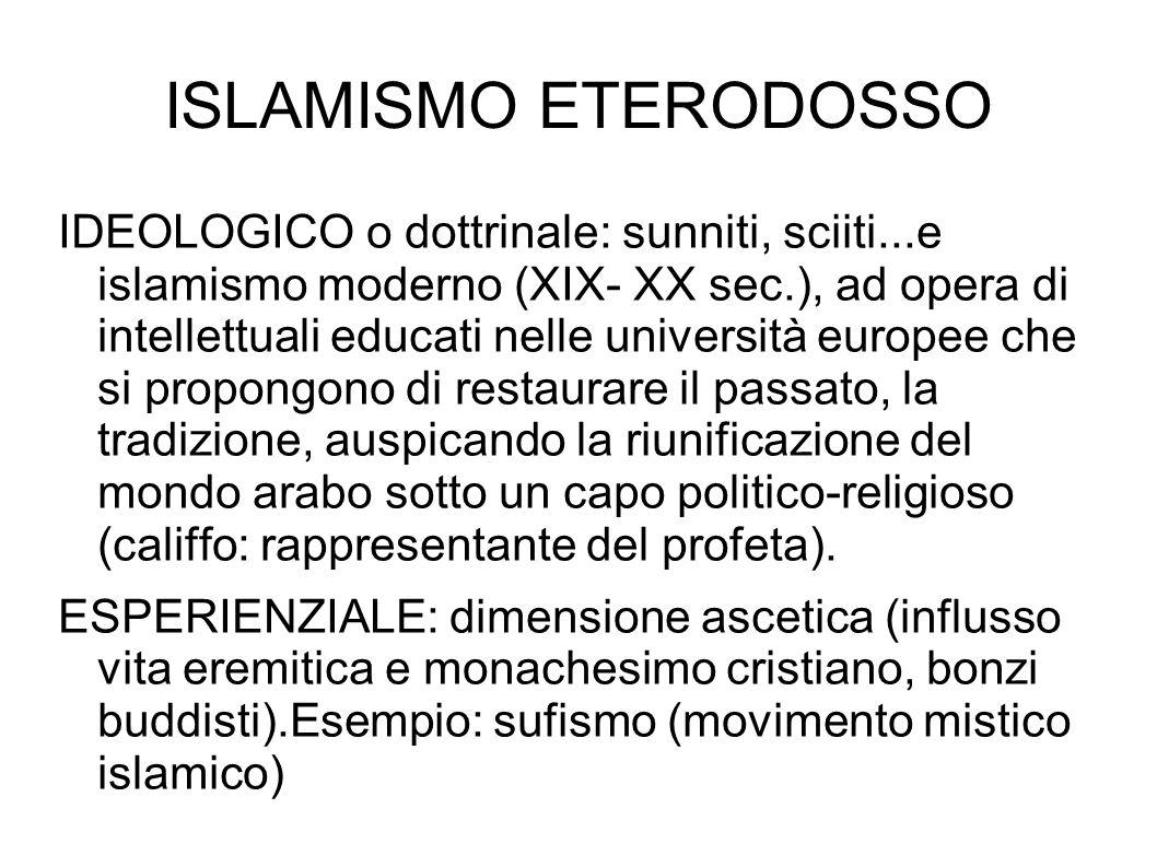 ISLAMISMO ETERODOSSO