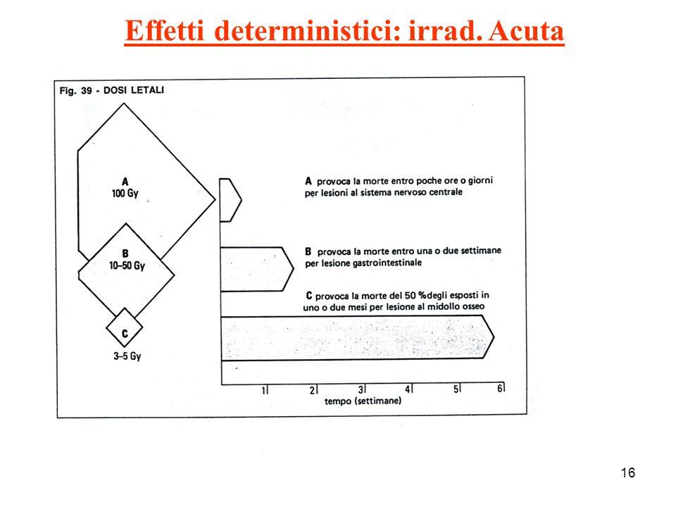 Effetti deterministici: irrad. Acuta