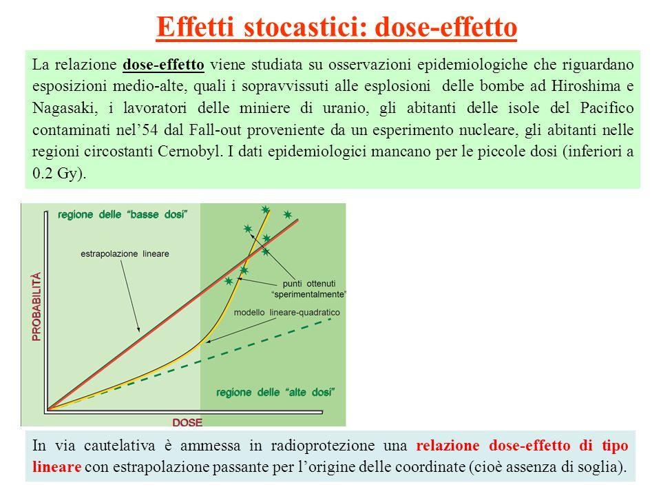 Effetti stocastici: dose-effetto