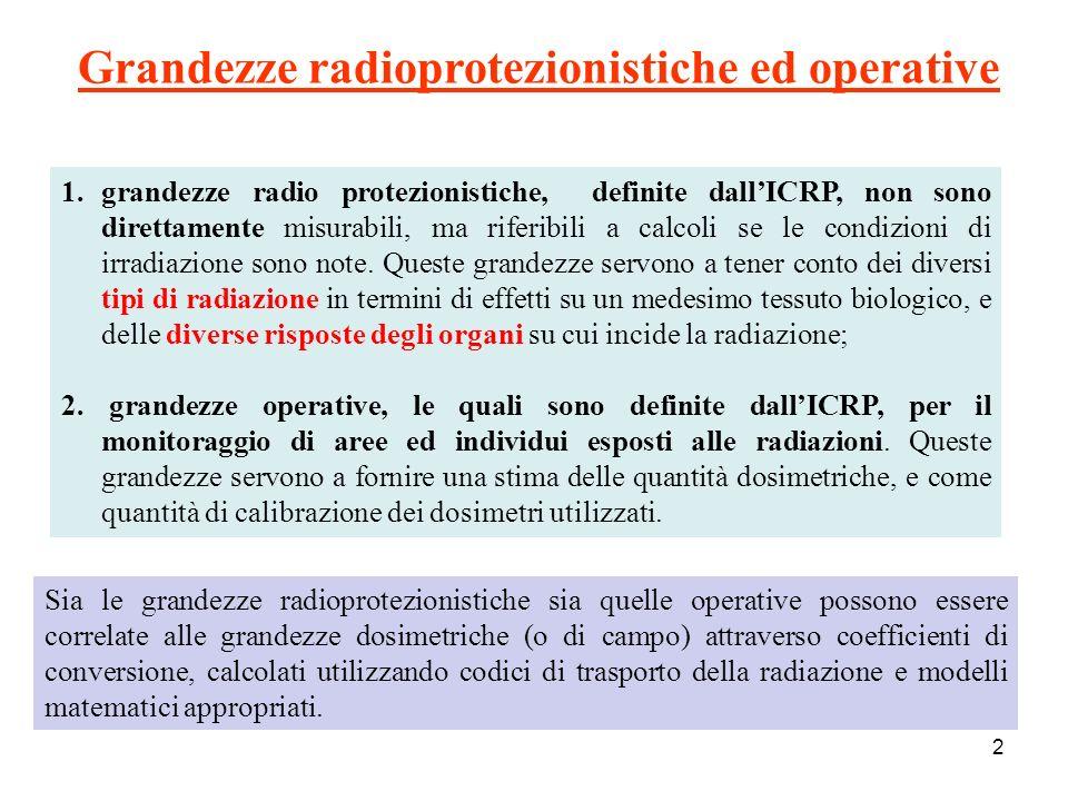 Grandezze radioprotezionistiche ed operative