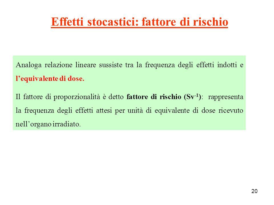 Effetti stocastici: fattore di rischio