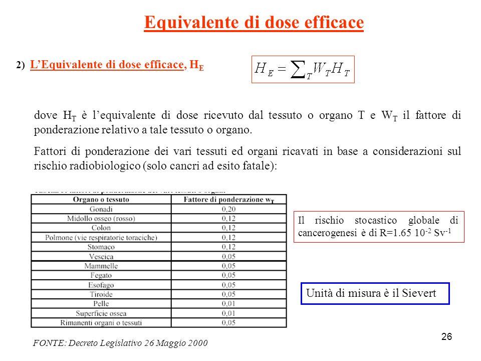 Equivalente di dose efficace