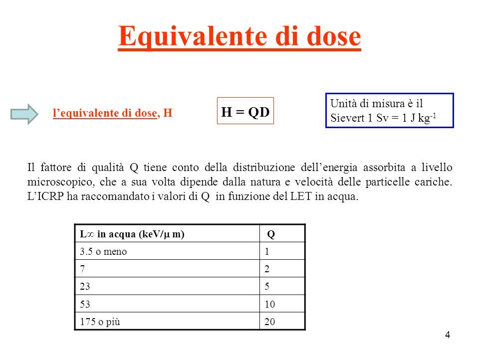 Equivalente di dose Unità di misura è il Sievert 1 Sv = 1 J kg-1